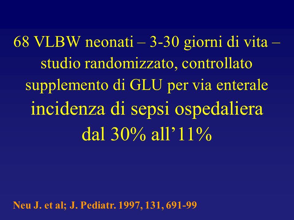 68 VLBW neonati – 3-30 giorni di vita – studio randomizzato, controllato supplemento di GLU per via enterale incidenza di sepsi ospedaliera dal 30% all'11%