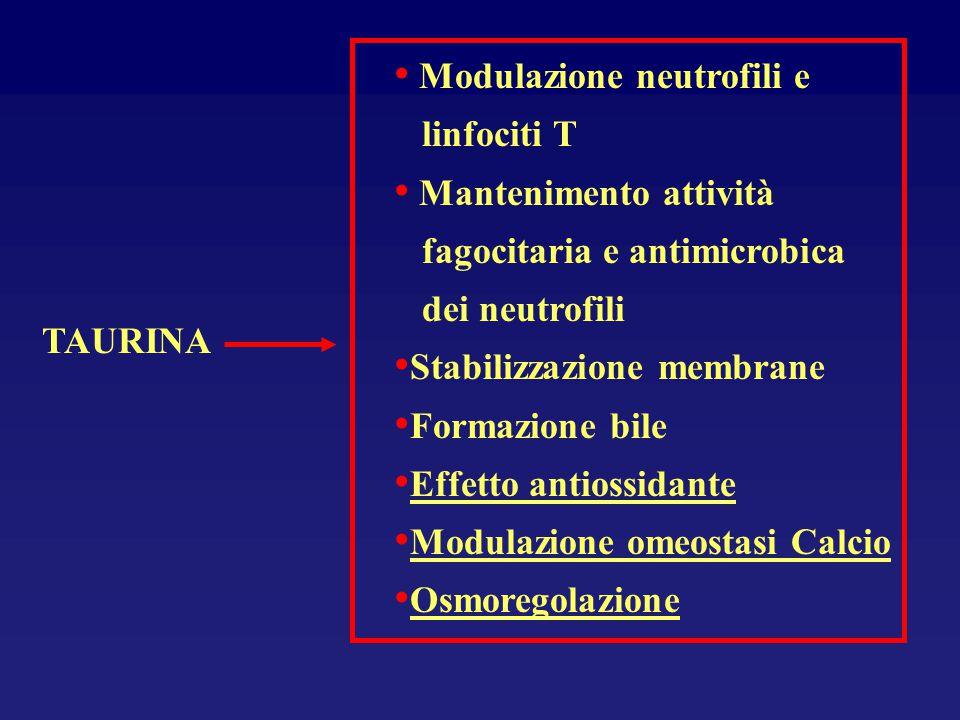 Modulazione neutrofili e