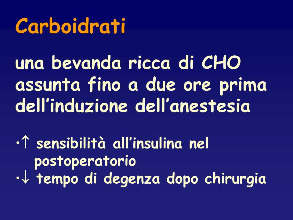 Carboidrati una bevanda ricca di CHO assunta fino a due ore prima dell'induzione dell'anestesia.  sensibilità all'insulina nel.