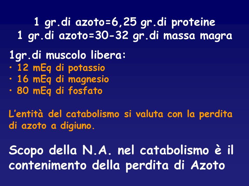 1 gr.di azoto=6,25 gr.di proteine