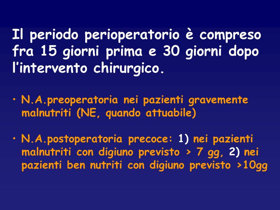 Il periodo perioperatorio è compreso fra 15 giorni prima e 30 giorni dopo l'intervento chirurgico.