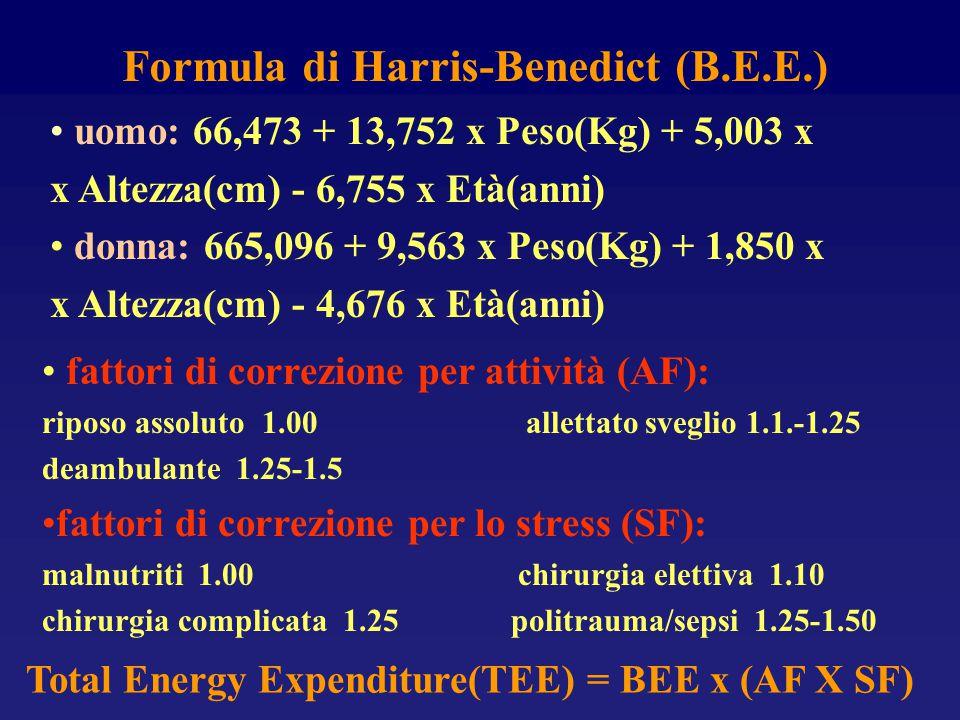 Formula di Harris-Benedict (B.E.E.)