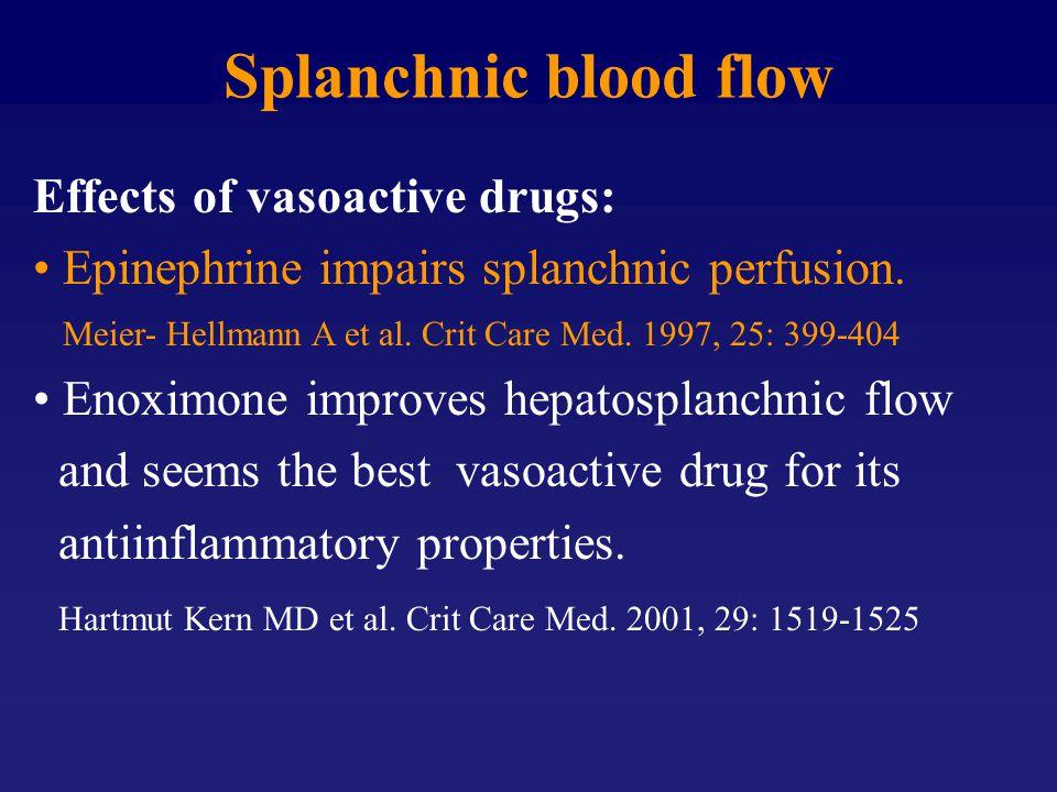 Splanchnic blood flow Effects of vasoactive drugs: