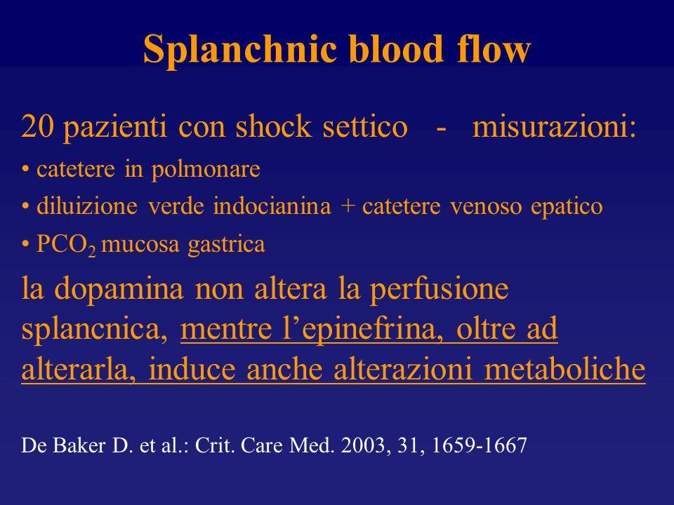 Splanchnic blood flow 20 pazienti con shock settico - misurazioni: