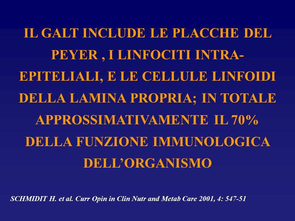 IL GALT INCLUDE LE PLACCHE DEL PEYER , I LINFOCITI INTRA-EPITELIALI, E LE CELLULE LINFOIDI DELLA LAMINA PROPRIA; IN TOTALE APPROSSIMATIVAMENTE IL 70% DELLA FUNZIONE IMMUNOLOGICA DELL'ORGANISMO