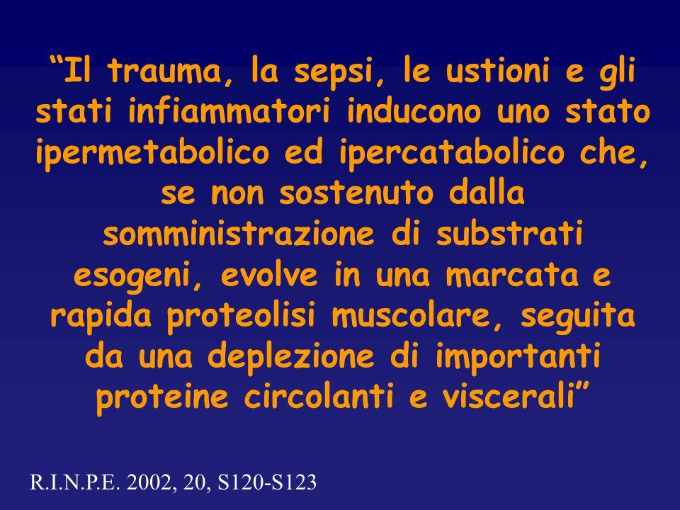 Il trauma, la sepsi, le ustioni e gli stati infiammatori inducono uno stato ipermetabolico ed ipercatabolico che, se non sostenuto dalla somministrazione di substrati esogeni, evolve in una marcata e rapida proteolisi muscolare, seguita da una deplezione di importanti proteine circolanti e viscerali