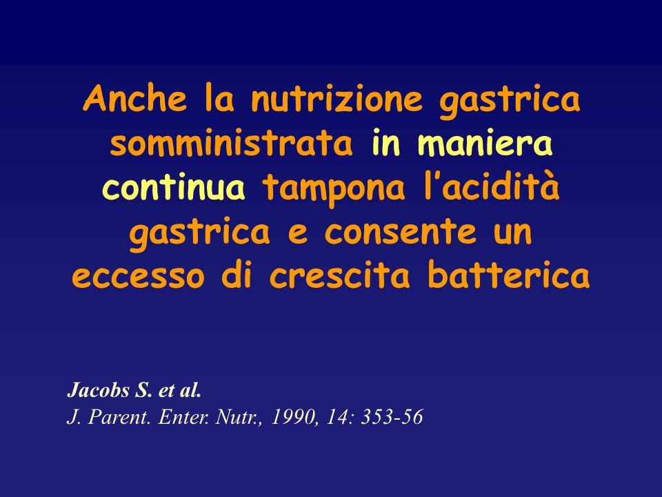 Anche la nutrizione gastrica somministrata in maniera continua tampona l'acidità gastrica e consente un eccesso di crescita batterica
