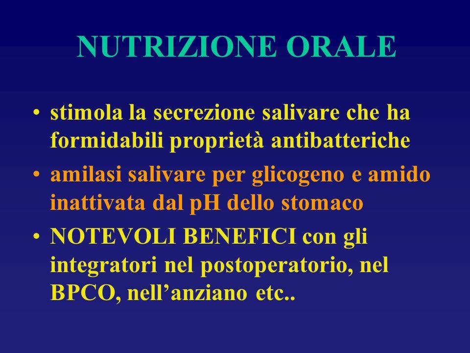 NUTRIZIONE ORALE stimola la secrezione salivare che ha formidabili proprietà antibatteriche.
