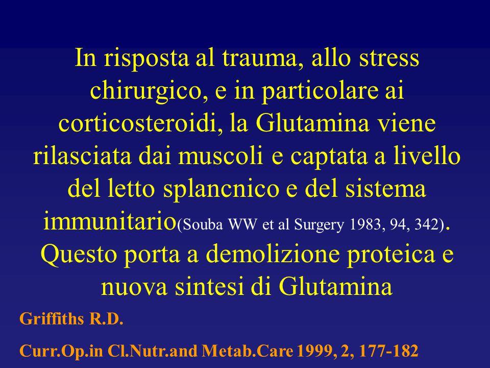 In risposta al trauma, allo stress chirurgico, e in particolare ai corticosteroidi, la Glutamina viene rilasciata dai muscoli e captata a livello del letto splancnico e del sistema immunitario(Souba WW et al Surgery 1983, 94, 342). Questo porta a demolizione proteica e nuova sintesi di Glutamina