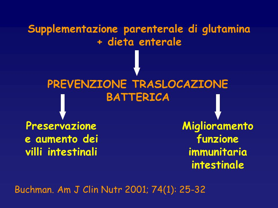 Supplementazione parenterale di glutamina + dieta enterale