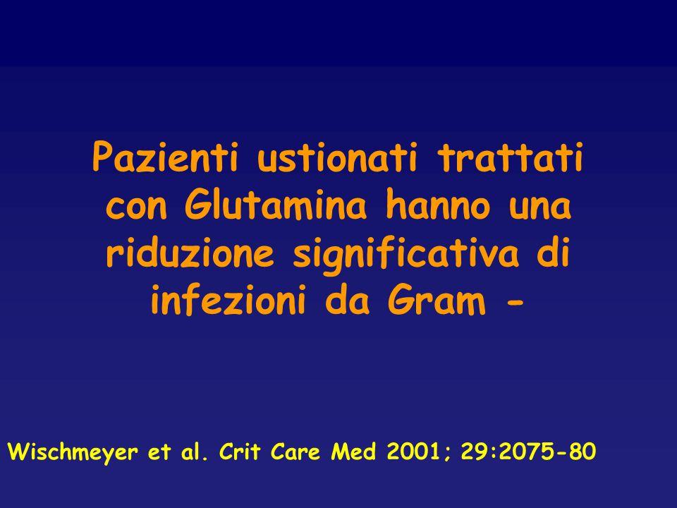Pazienti ustionati trattati con Glutamina hanno una riduzione significativa di infezioni da Gram -