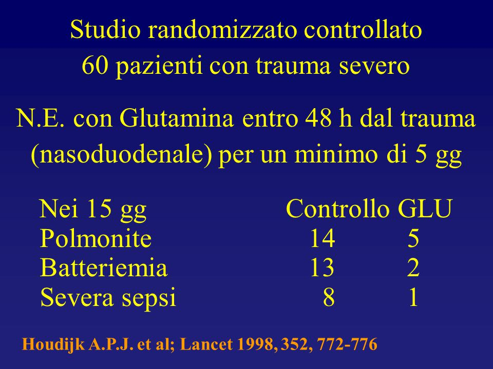 Studio randomizzato controllato 60 pazienti con trauma severo