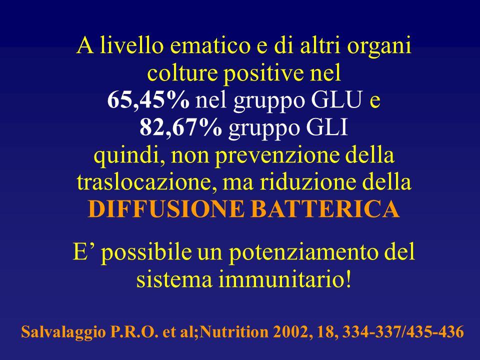 E' possibile un potenziamento del sistema immunitario!