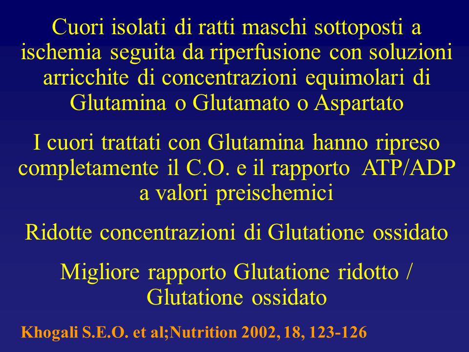 Ridotte concentrazioni di Glutatione ossidato