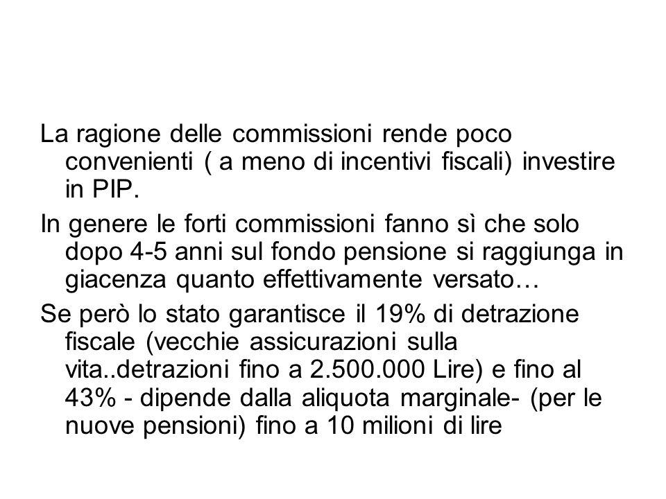 La ragione delle commissioni rende poco convenienti ( a meno di incentivi fiscali) investire in PIP.