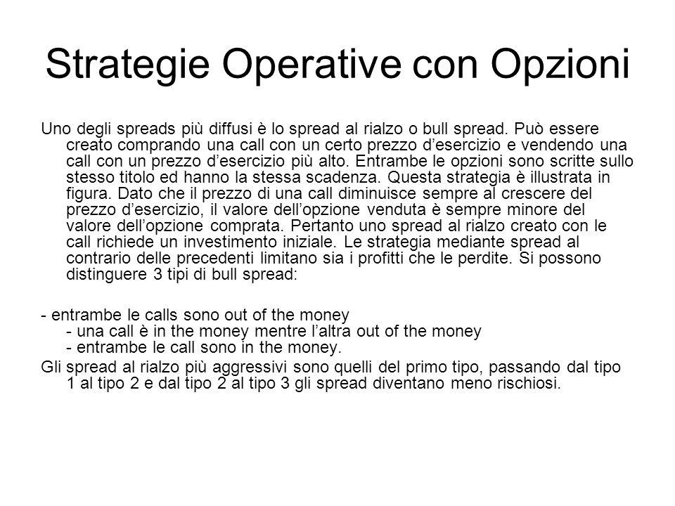 Strategie Operative con Opzioni