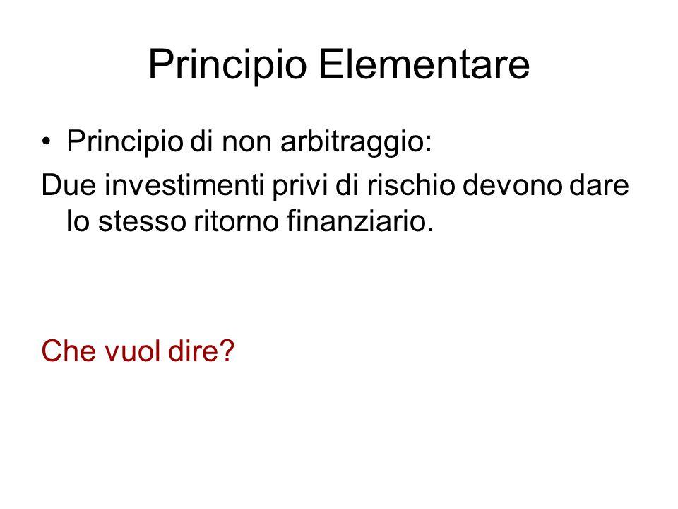 Principio Elementare Principio di non arbitraggio:
