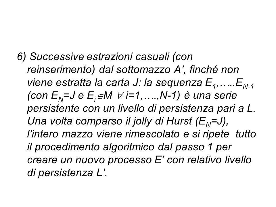 6) Successive estrazioni casuali (con reinserimento) dal sottomazzo A', finché non viene estratta la carta J: la sequenza E1,…..EN-1 (con EN=J e EiM  i=1,….,N-1) è una serie persistente con un livello di persistenza pari a L.