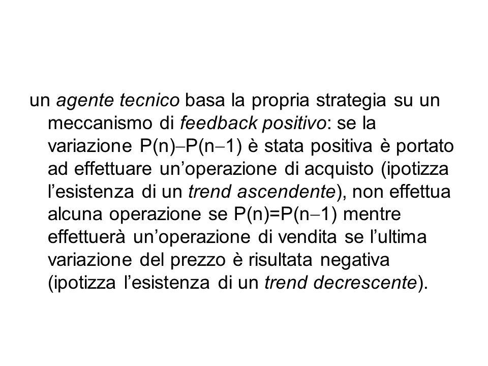 un agente tecnico basa la propria strategia su un meccanismo di feedback positivo: se la variazione P(n)P(n1) è stata positiva è portato ad effettuare un'operazione di acquisto (ipotizza l'esistenza di un trend ascendente), non effettua alcuna operazione se P(n)=P(n1) mentre effettuerà un'operazione di vendita se l'ultima variazione del prezzo è risultata negativa (ipotizza l'esistenza di un trend decrescente).