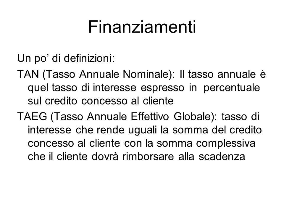 Finanziamenti Un po' di definizioni:
