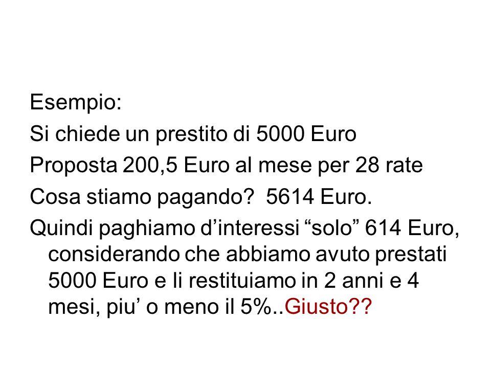 Esempio: Si chiede un prestito di 5000 Euro. Proposta 200,5 Euro al mese per 28 rate. Cosa stiamo pagando 5614 Euro.