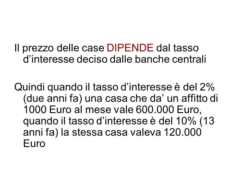 Il prezzo delle case DIPENDE dal tasso d'interesse deciso dalle banche centrali