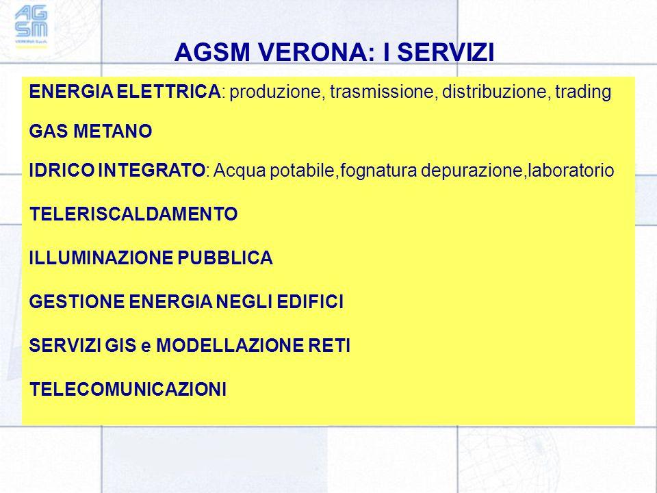 AGSM VERONA: I SERVIZI ENERGIA ELETTRICA: produzione, trasmissione, distribuzione, trading. GAS METANO.