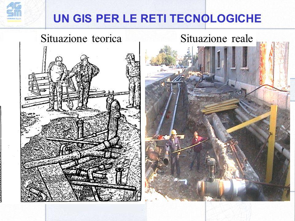 UN GIS PER LE RETI TECNOLOGICHE