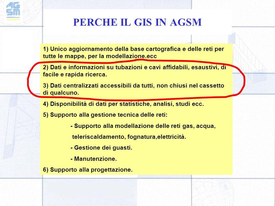 PERCHE IL GIS IN AGSM 1) Unico aggiornamento della base cartografica e delle reti per tutte le mappe, per la modellazione.ecc.