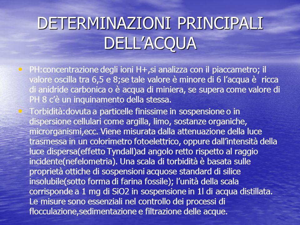 DETERMINAZIONI PRINCIPALI DELL'ACQUA