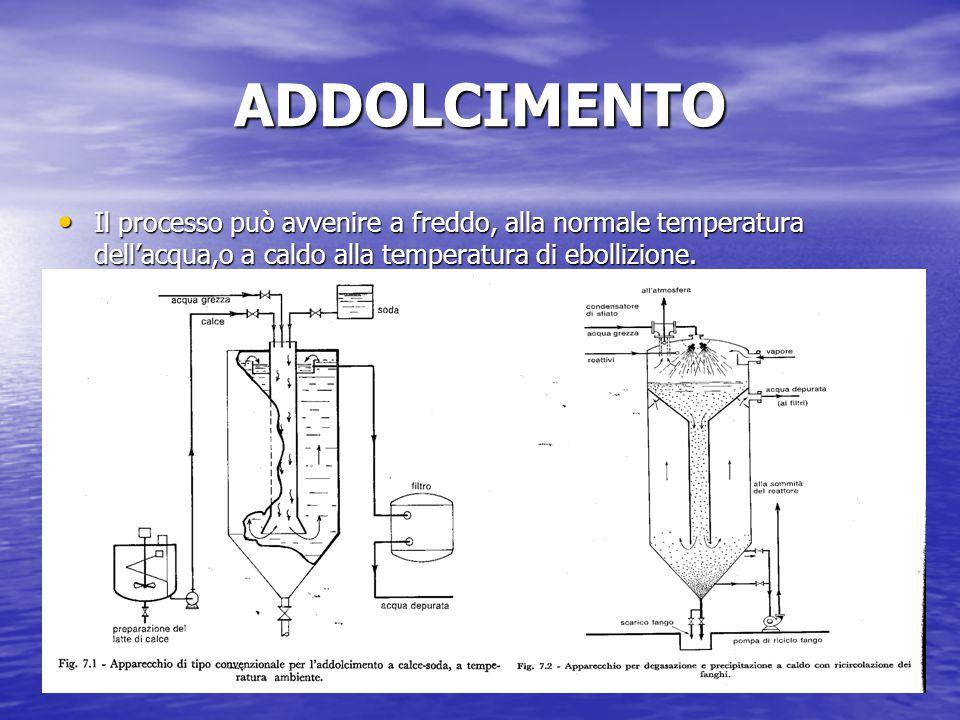 ADDOLCIMENTO Il processo può avvenire a freddo, alla normale temperatura dell'acqua,o a caldo alla temperatura di ebollizione.