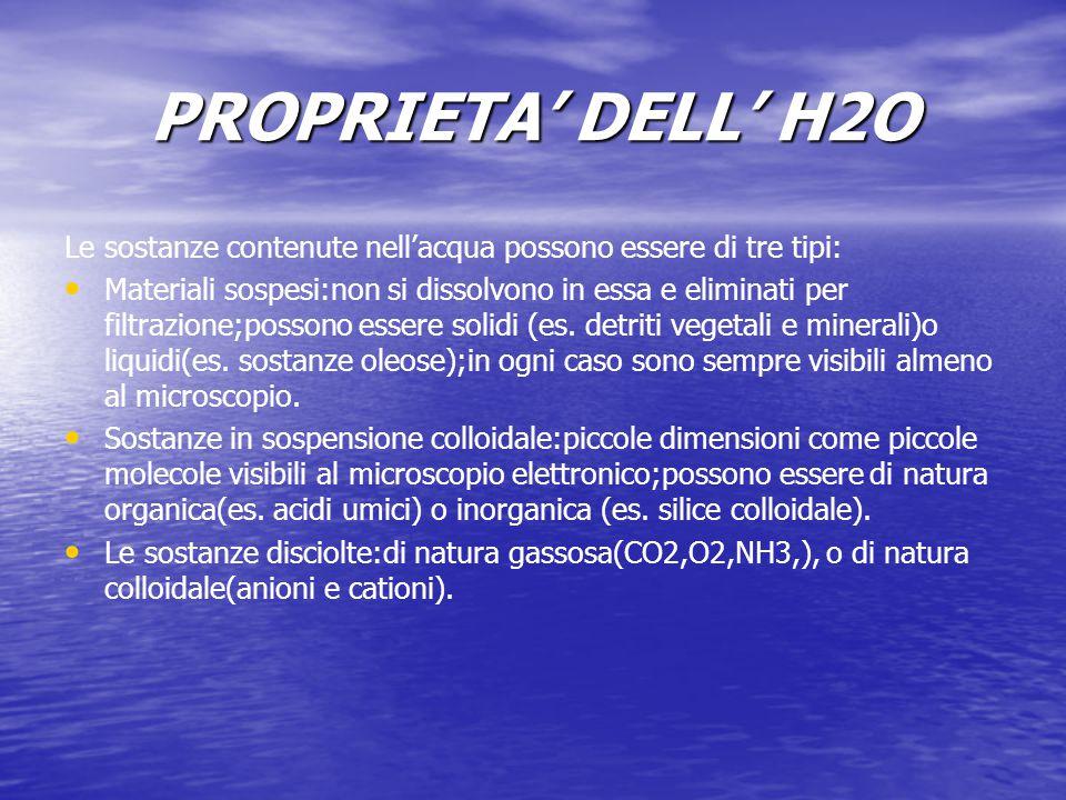 PROPRIETA' DELL' H2O Le sostanze contenute nell'acqua possono essere di tre tipi: