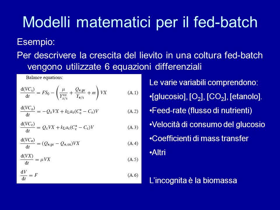 Modelli matematici per il fed-batch