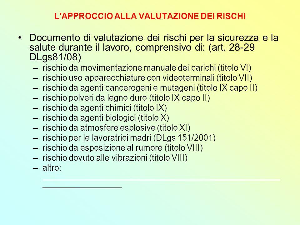 L APPROCCIO ALLA VALUTAZIONE DEI RISCHI