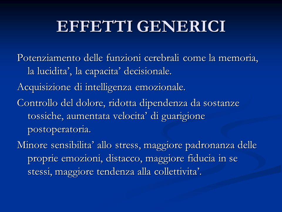 EFFETTI GENERICI Potenziamento delle funzioni cerebrali come la memoria, la lucidita', la capacita' decisionale.