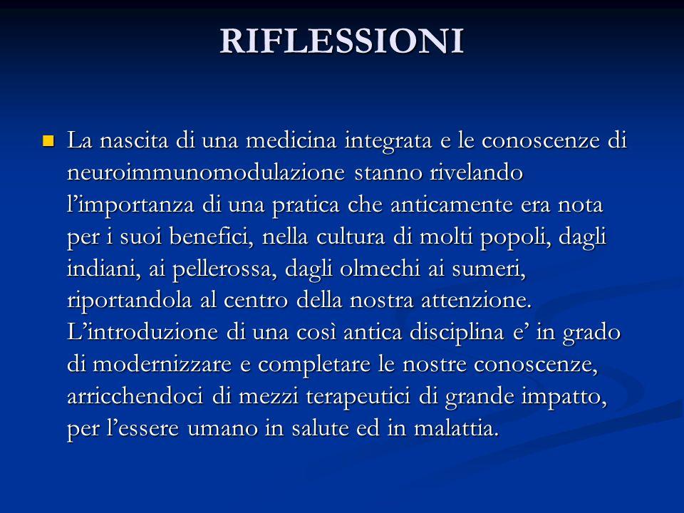 RIFLESSIONI