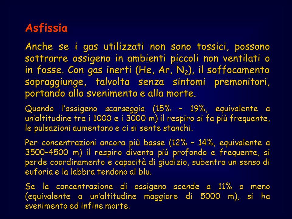 Asfissia