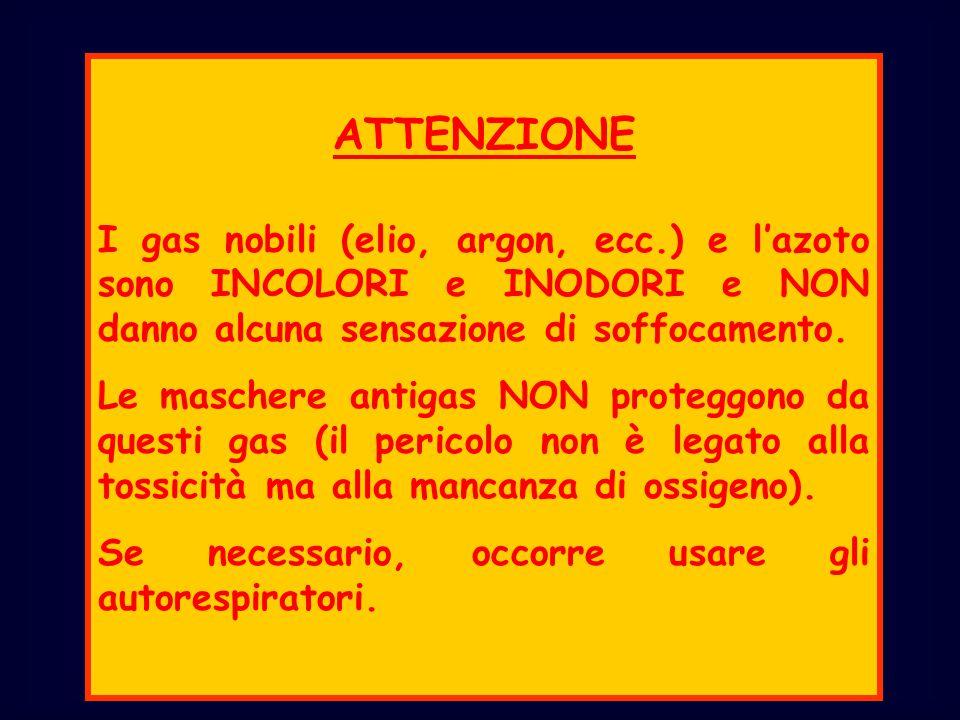 ATTENZIONE I gas nobili (elio, argon, ecc.) e l'azoto sono INCOLORI e INODORI e NON danno alcuna sensazione di soffocamento.