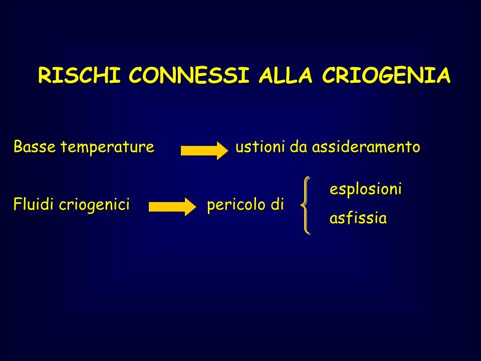 RISCHI CONNESSI ALLA CRIOGENIA