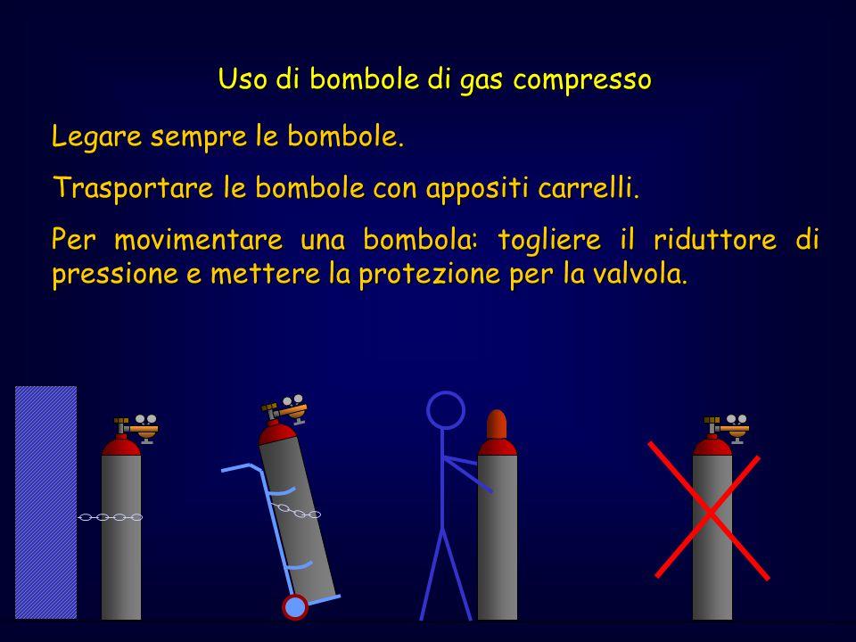 Uso di bombole di gas compresso