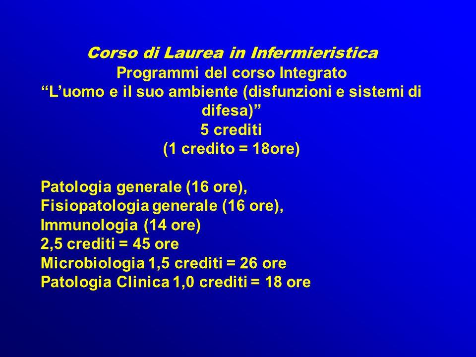 Corso di Laurea in Infermieristica Programmi del corso Integrato