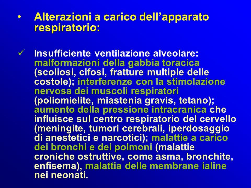 Alterazioni a carico dell'apparato respiratorio: