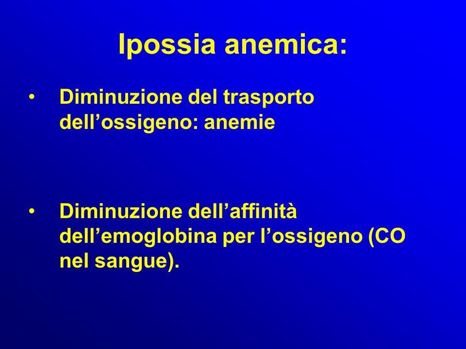Ipossia anemica: Diminuzione del trasporto dell'ossigeno: anemie