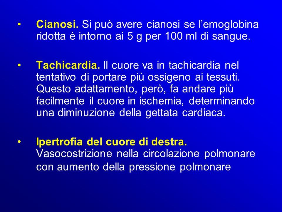 Cianosi. Si può avere cianosi se l'emoglobina ridotta è intorno ai 5 g per 100 ml di sangue.