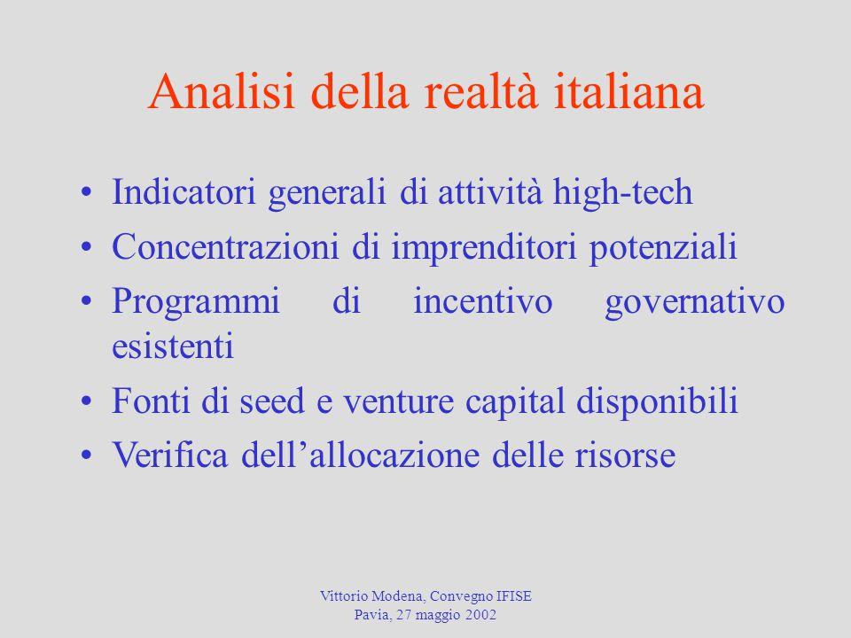 Analisi della realtà italiana