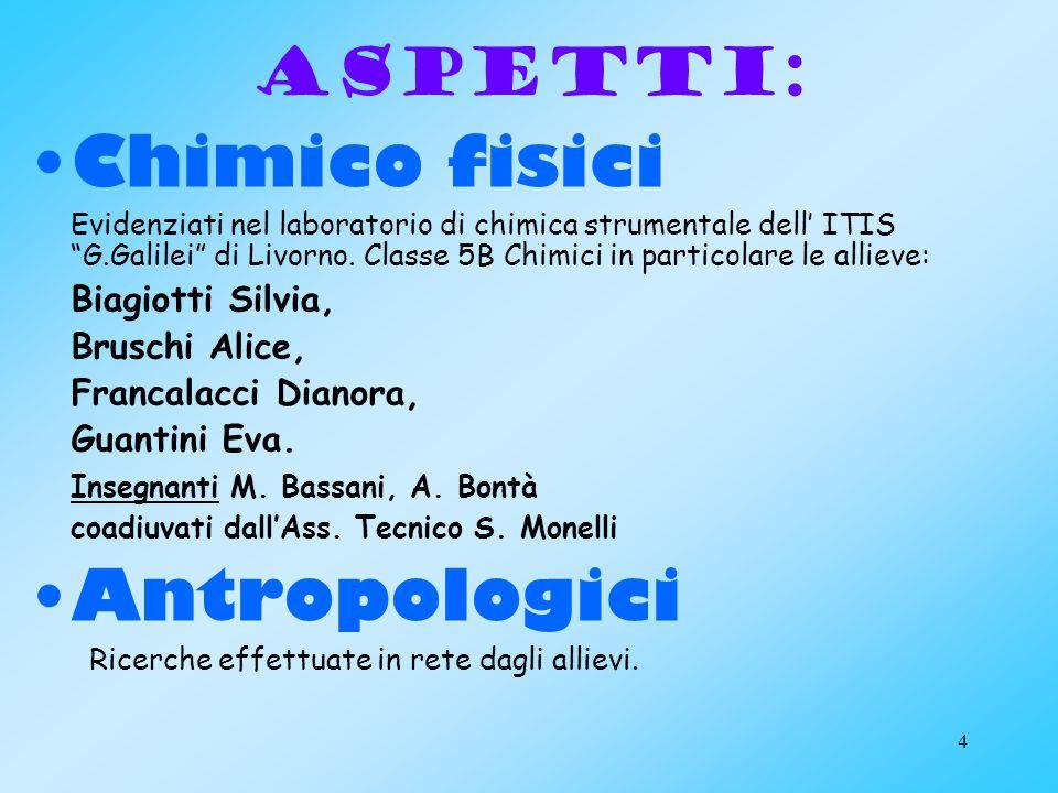 Chimico fisici Antropologici Aspetti: Biagiotti Silvia, Bruschi Alice,