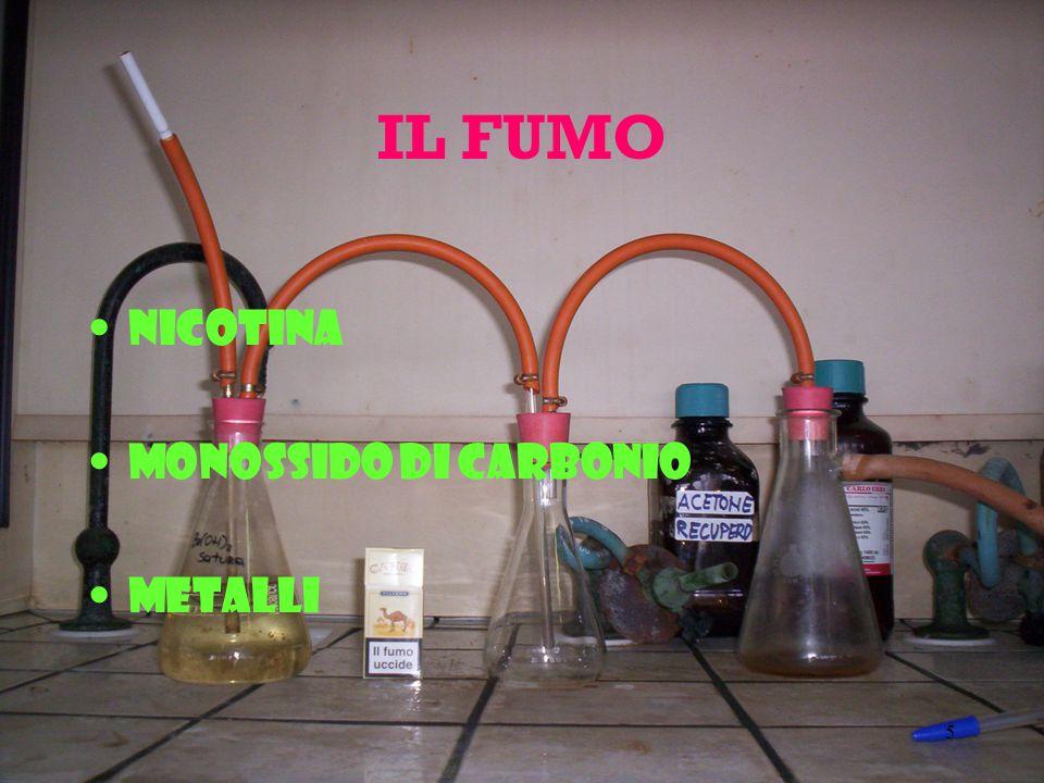 IL FUMO Nicotina Monossido di carbonio Metalli