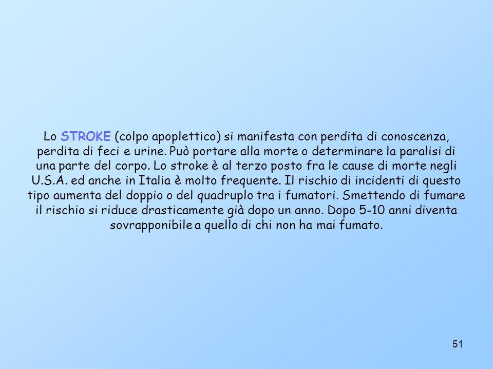 Lo STROKE (colpo apoplettico) si manifesta con perdita di conoscenza, perdita di feci e urine.