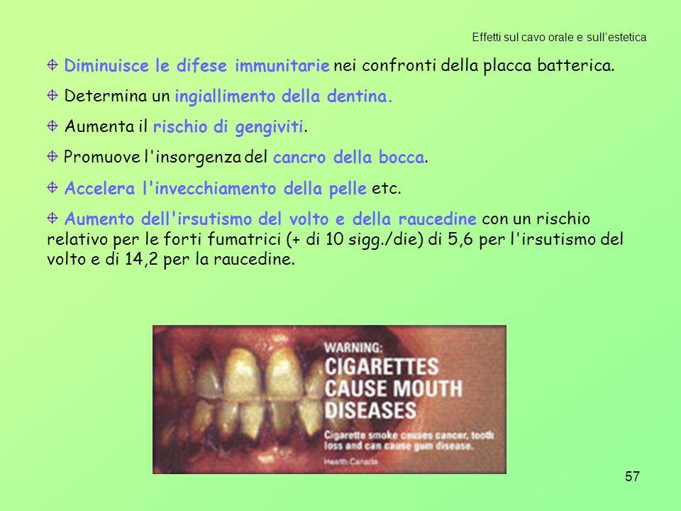 Effetti sul cavo orale e sull'estetica