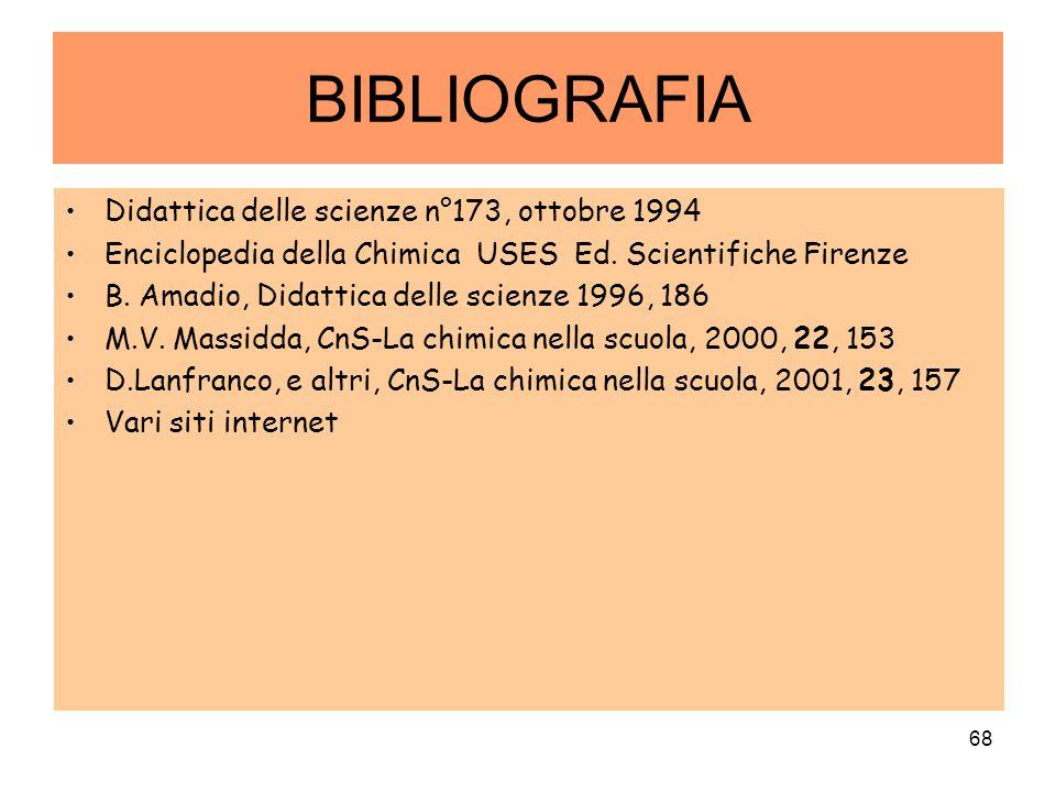 BIBLIOGRAFIA Didattica delle scienze n°173, ottobre 1994